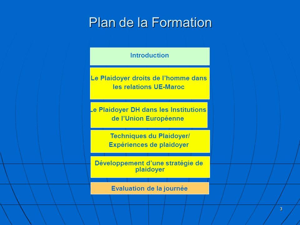 3 Plan de la Formation Le Plaidoyer droits de lhomme dans les relations UE-Maroc Introduction Le Plaidoyer DH dans les Institutions de lUnion Européen