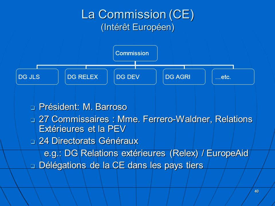 40 Commission DG JLSDG RELEXDG DEVDG AGRI…etc. Président: M. Barroso Président: M. Barroso 27 Commissaires : Mme. Ferrero-Waldner, Relations Extérieur
