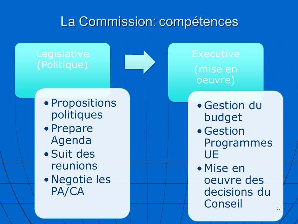 La Commission: compétences Legislative (Politique) Propositions politiques Prepare Agenda Suit des reunions Negotie les PA/CA Executive (mise en oeuvr