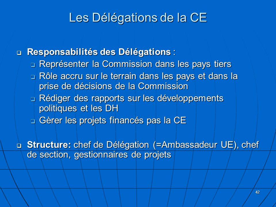 42 Les Délégations de la CE Responsabilités des Délégations : Responsabilités des Délégations : Représenter la Commission dans les pays tiers Représenter la Commission dans les pays tiers Rôle accru sur le terrain dans les pays et dans la prise de décisions de la Commission Rôle accru sur le terrain dans les pays et dans la prise de décisions de la Commission Rédiger des rapports sur les développements politiques et les DH Rédiger des rapports sur les développements politiques et les DH Gèrer les projets financés pas la CE Gèrer les projets financés pas la CE Structure: chef de Délégation (=Ambassadeur UE), chef de section, gestionnaires de projets Structure: chef de Délégation (=Ambassadeur UE), chef de section, gestionnaires de projets