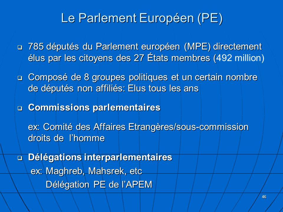 46 785 députés du Parlement européen (MPE) directement élus par les citoyens des 27 États membres ( 785 députés du Parlement européen (MPE) directemen
