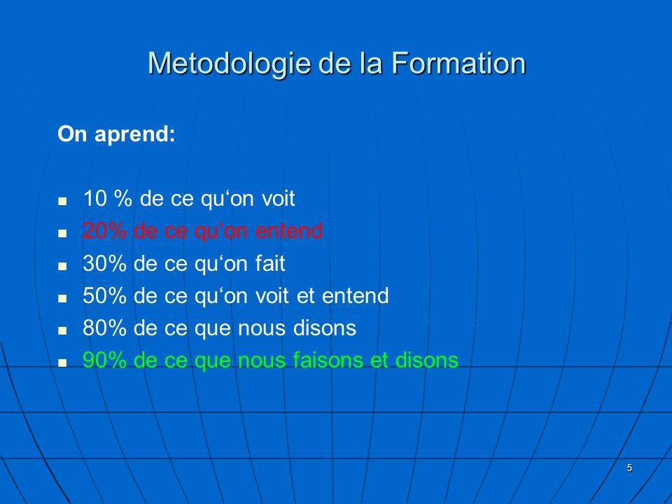 5 Metodologie de la Formation On aprend: 10 % de ce quon voit 20% de ce quon entend 30% de ce quon fait 50% de ce quon voit et entend 80% de ce que no