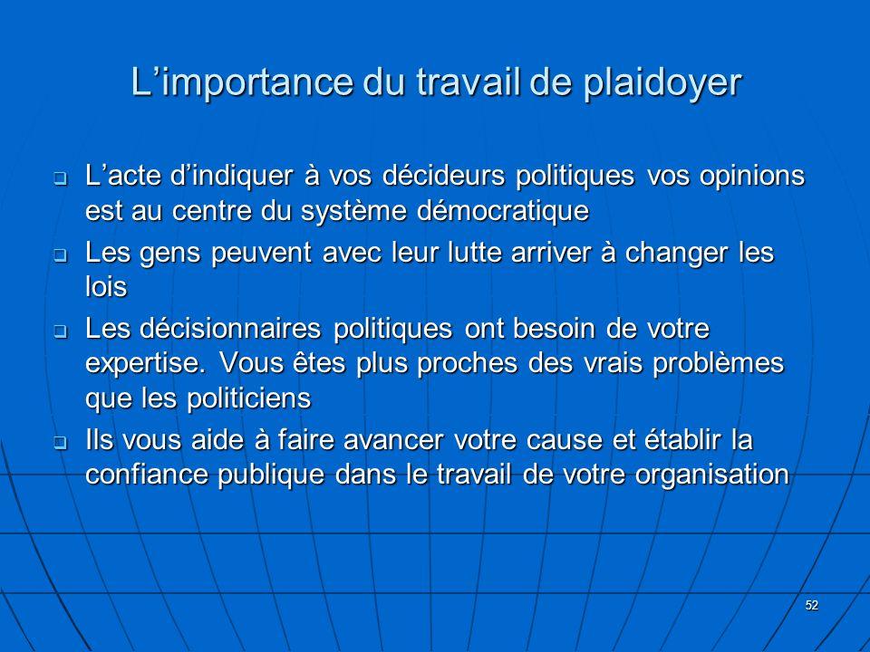 52 Limportance du travail de plaidoyer Lacte dindiquer à vos décideurs politiques vos opinions est au centre du système démocratique Lacte dindiquer à