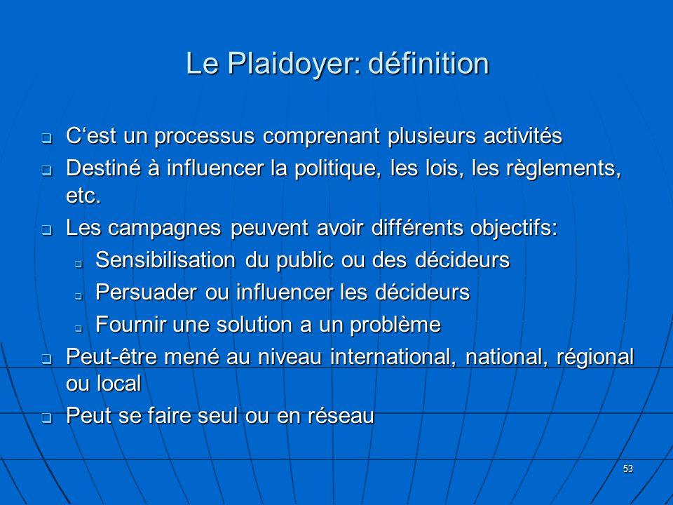 53 Le Plaidoyer: définition Cest un processus comprenant plusieurs activités Cest un processus comprenant plusieurs activités Destiné à influencer la politique, les lois, les règlements, etc.