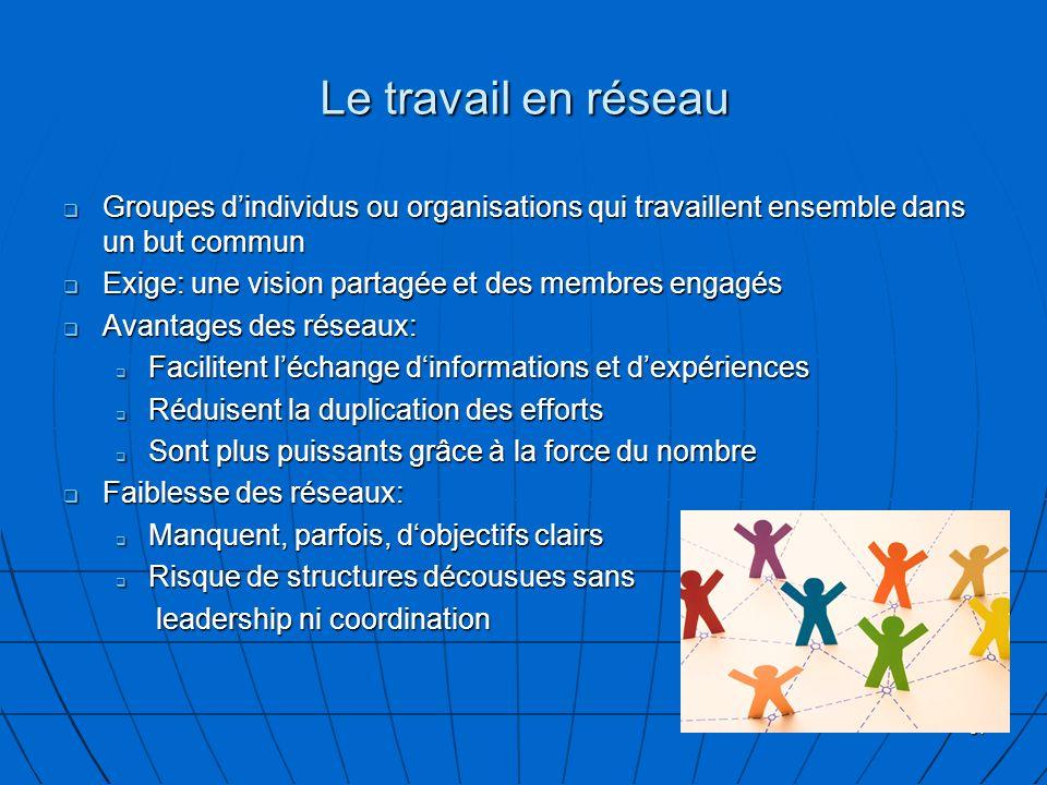 54 Le travail en réseau Groupes dindividus ou organisations qui travaillent ensemble dans un but commun Groupes dindividus ou organisations qui travai