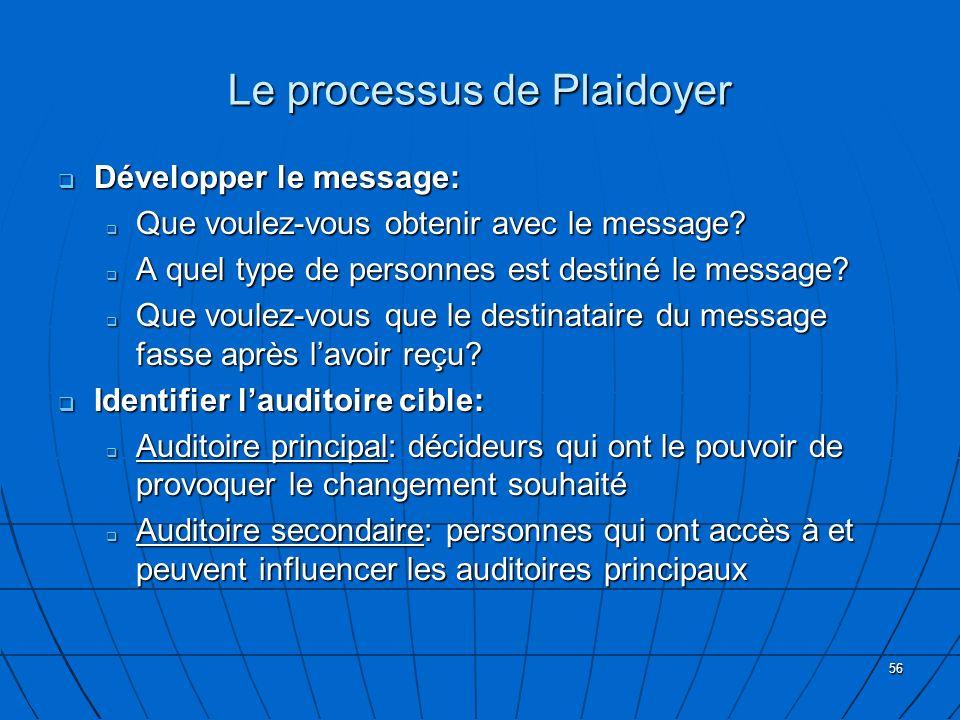 56 Le processus de Plaidoyer Développer le message: Développer le message: Que voulez-vous obtenir avec le message? Que voulez-vous obtenir avec le me