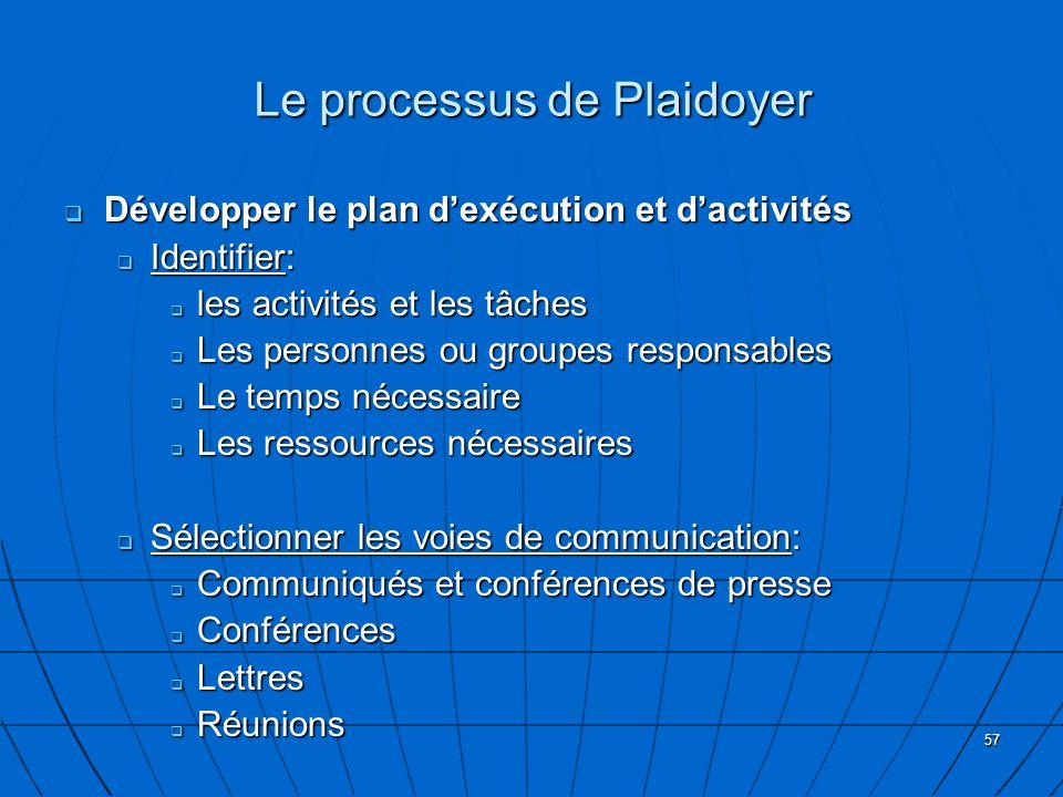 57 Le processus de Plaidoyer Développer le plan dexécution et dactivités Développer le plan dexécution et dactivités Identifier: Identifier: les activ