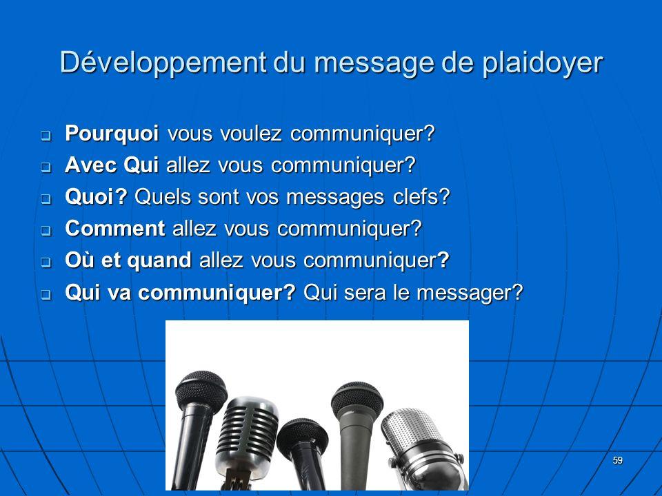 59 Développement du message de plaidoyer Pourquoi vous voulez communiquer? Pourquoi vous voulez communiquer? Avec Qui allez vous communiquer? Avec Qui