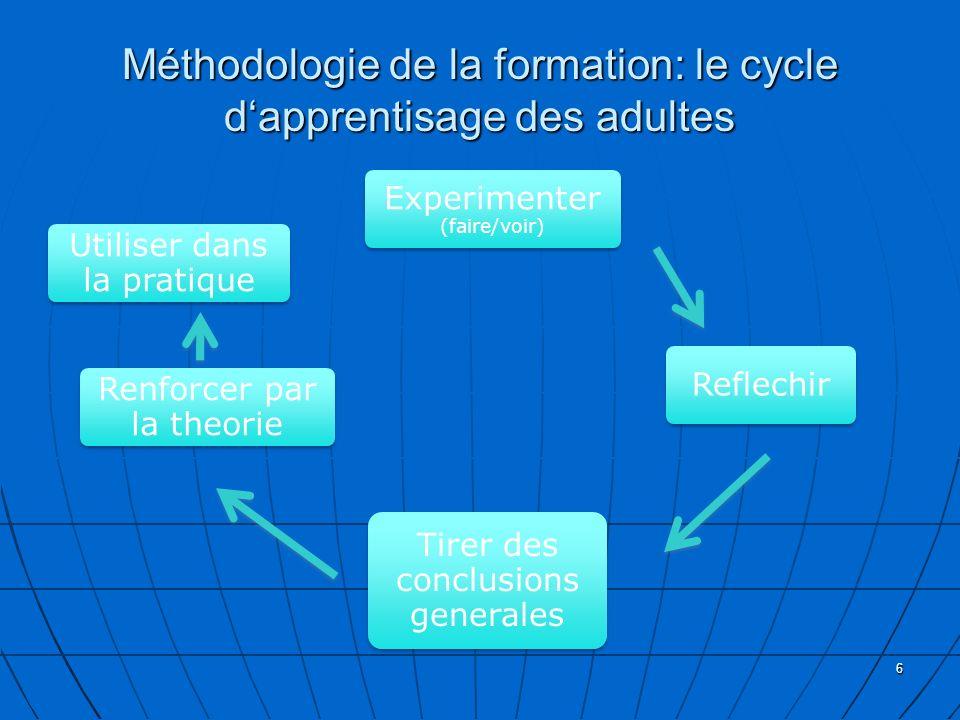 Méthodologie de la formation: le cycle dapprentisage des adultes Experimenter (faire/voir) Reflechir Tirer des conclusions generales Renforcer par la theorie Utiliser dans la pratique 6