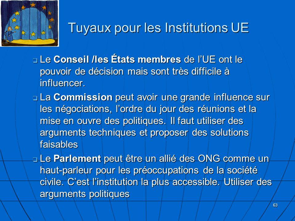 63 Tuyaux pour les Institutions UE Tuyaux pour les Institutions UE Le Conseil /les États membres de lUE ont le pouvoir de décision mais sont très difficile à influencer.