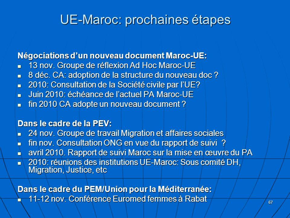 67 UE-Maroc: prochaines étapes Négociations dun nouveau document Maroc-UE: 13 nov. Groupe de réflexion Ad Hoc Maroc-UE 13 nov. Groupe de réflexion Ad