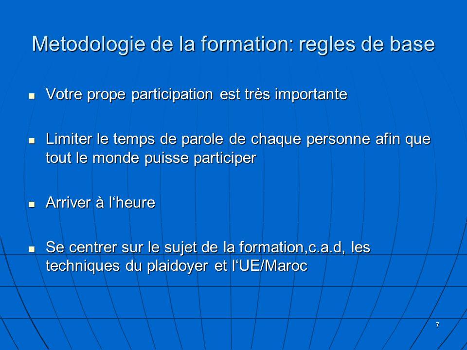 Metodologie de la formation: regles de base Votre prope participation est très importante Votre prope participation est très importante Limiter le temps de parole de chaque personne afin que tout le monde puisse participer Limiter le temps de parole de chaque personne afin que tout le monde puisse participer Arriver à lheure Arriver à lheure Se centrer sur le sujet de la formation,c.a.d, les techniques du plaidoyer et lUE/Maroc Se centrer sur le sujet de la formation,c.a.d, les techniques du plaidoyer et lUE/Maroc 7