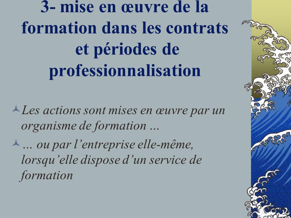 3- mise en œuvre de la formation dans les contrats et périodes de professionnalisation Les actions sont mises en œuvre par un organisme de formation … … ou par lentreprise elle-même, lorsquelle dispose dun service de formation