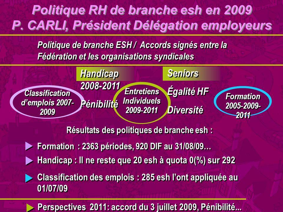Politique de branche ESH / Accords signés entre la Fédération et les organisations syndicales Politique RH de branche esh en 2009 P.