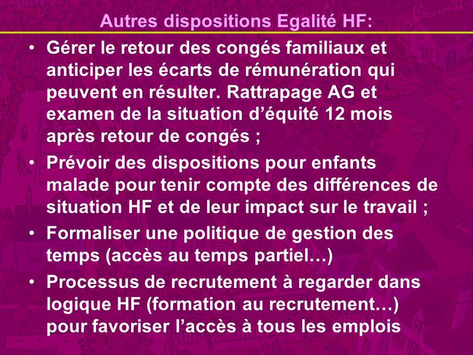 Autres dispositions Egalité HF: Gérer le retour des congés familiaux et anticiper les écarts de rémunération qui peuvent en résulter.