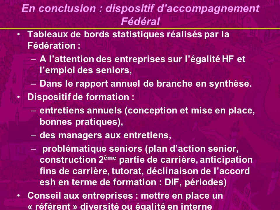 En conclusion : dispositif daccompagnement Fédéral Tableaux de bords statistiques réalisés par la Fédération : –A lattention des entreprises sur légalité HF et lemploi des seniors, –Dans le rapport annuel de branche en synthèse.