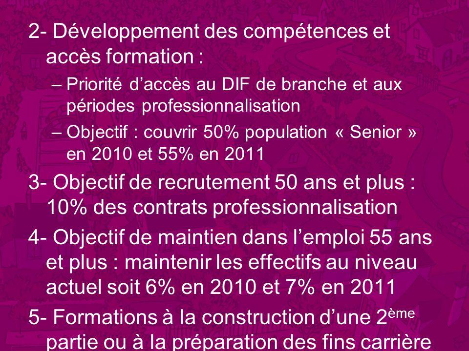 2- Développement des compétences et accès formation : –Priorité daccès au DIF de branche et aux périodes professionnalisation –Objectif : couvrir 50% population « Senior » en 2010 et 55% en 2011 3- Objectif de recrutement 50 ans et plus : 10% des contrats professionnalisation 4- Objectif de maintien dans lemploi 55 ans et plus : maintenir les effectifs au niveau actuel soit 6% en 2010 et 7% en 2011 5- Formations à la construction dune 2 ème partie ou à la préparation des fins carrière