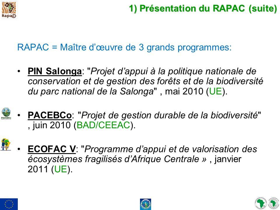 RAPAC = Maître dœuvre de 3 grands programmes: PIN Salonga: