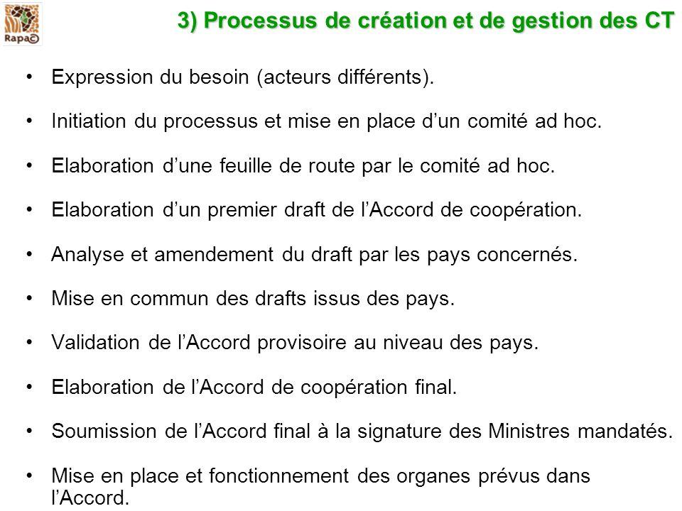3)Processus de création et de gestion des CT 3) Processus de création et de gestion des CT Expression du besoin (acteurs différents). Initiation du pr