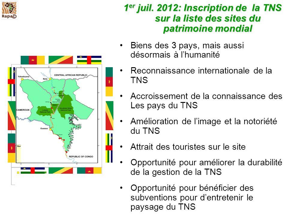 1 er juil. 2012: Inscription de la TNS sur la liste des sites du patrimoine mondial Biens des 3 pays, mais aussi désormais à lhumanité Reconnaissance