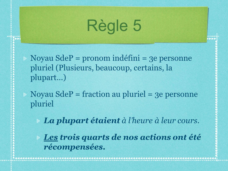 Règle 5 Noyau SdeP = pronom indéfini = 3e personne pluriel (Plusieurs, beaucoup, certains, la plupart…) Noyau SdeP = fraction au pluriel = 3e personne