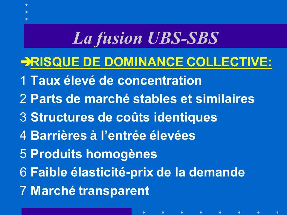 La fusion UBS-SBS Marché pertinent (crédits commerciaux): Géographique : dimension cantonale voire régionale.