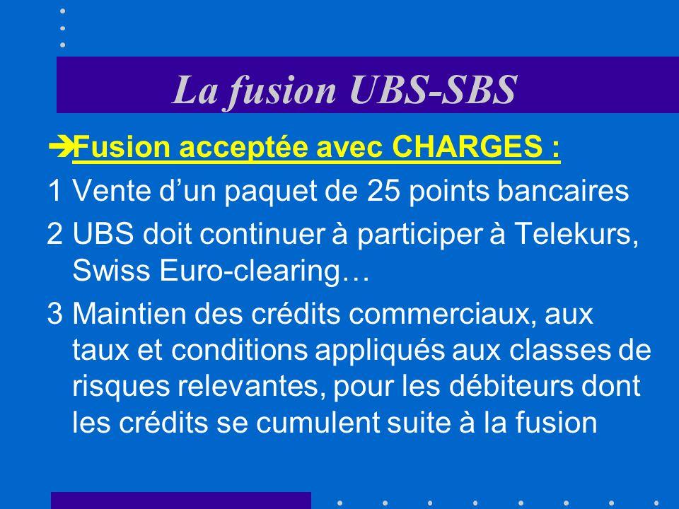 La fusion UBS-SBS èRISQUE DE DOMINANCE COLLECTIVE: 1Taux élevé de concentration 2Parts de marché stables et similaires 3Structures de coûts identiques 4Barrières à lentrée élevées 5Produits homogènes 6Faible élasticité-prix de la demande 7Marché transparent