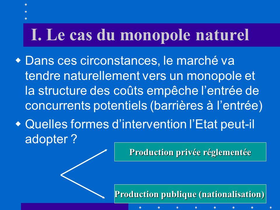 I. Le cas du monopole naturel P Q D Rm Cm CM QMQMQMQM QCQCQCQC PCPCPCPC Perte totale équivalente au coût fixe de production PMPMPMPM