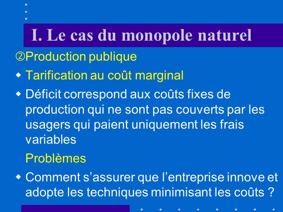 I. Le cas du monopole naturel Production privée réglementée: Mesures à prendre: Mise aux enchères de la franchise Contrôle des coûts moyens de product