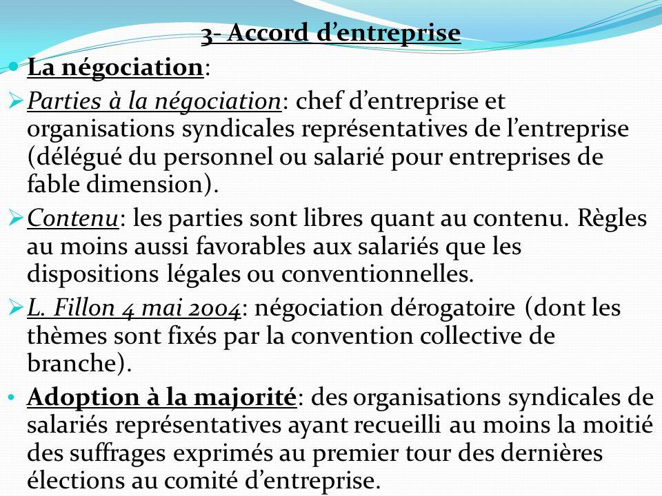 Contenu: salaires effectifs, durée effective du travail, organisation du temps de travail, mise en place du travail à temps partiel, objectifs en matière dégalité professionnelle entre sexes, insertion professionnelle des handicapés.