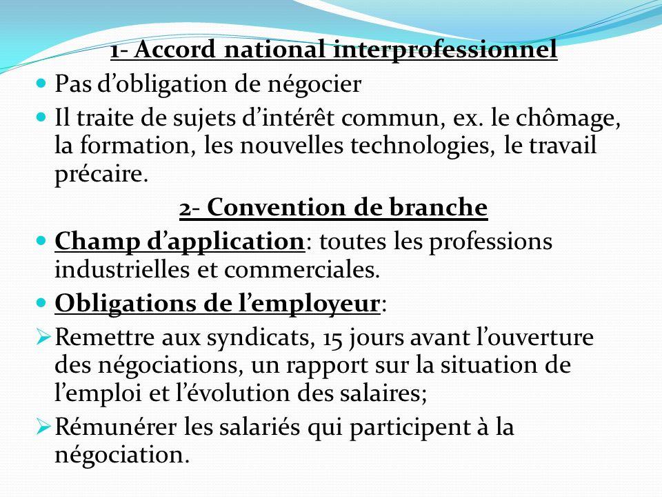 Participants à la négociation: Syndicats salariés représentatifs; Une ou plusieurs organisations syndicales demployeurs, ou tout autre groupement demployeurs, ou des employeurs individuellement.