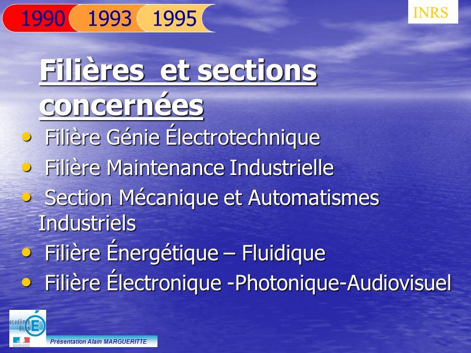 Présentation Alain MARGUERITTE Filières et sections concernées Filière Génie Électrotechnique Filière Génie Électrotechnique Filière Maintenance Indus