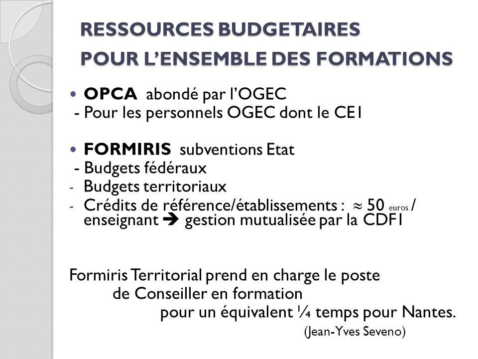 RESSOURCES BUDGETAIRES POUR LENSEMBLE DES FORMATIONS OPCA abondé par lOGEC - Pour les personnels OGEC dont le CE1 FORMIRIS subventions Etat - Budgets