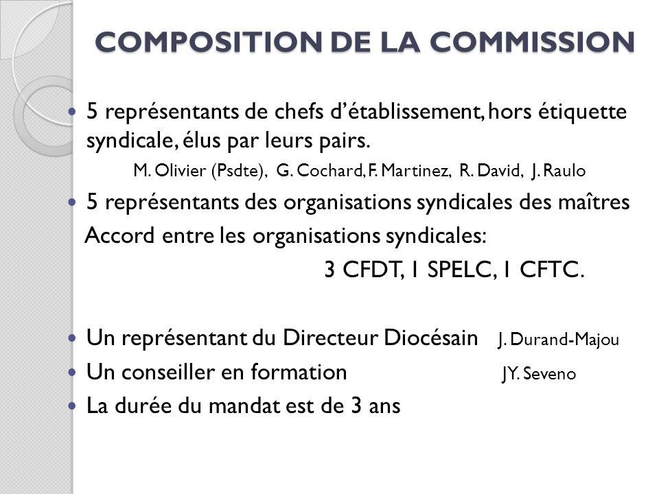 COMPOSITION DE LA COMMISSION 5 représentants de chefs détablissement, hors étiquette syndicale, élus par leurs pairs. M. Olivier (Psdte), G. Cochard,