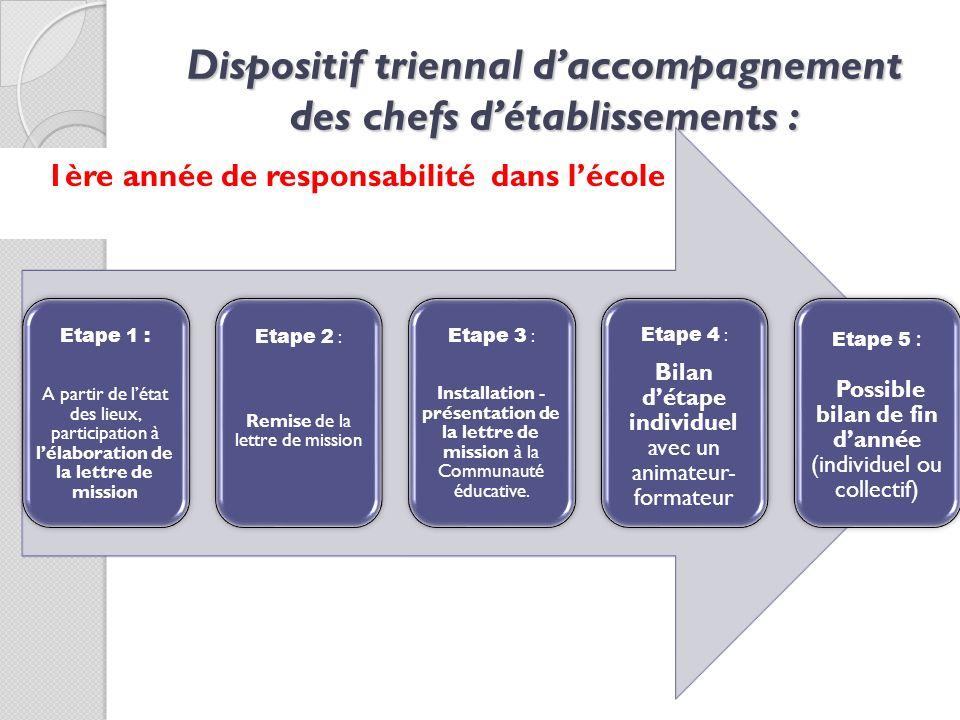 Dispositif triennal daccompagnement des chefs détablissements : 1ère année de responsabilité dans lécole Etape 1 : A partir de létat des lieux, partic