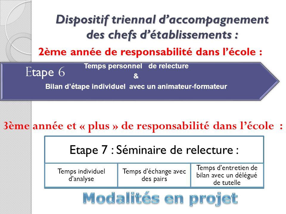 Dispositif triennal daccompagnement des chefs détablissements : 2ème année de responsabilité dans lécole : Etape 7 : Séminaire de relecture : Temps in