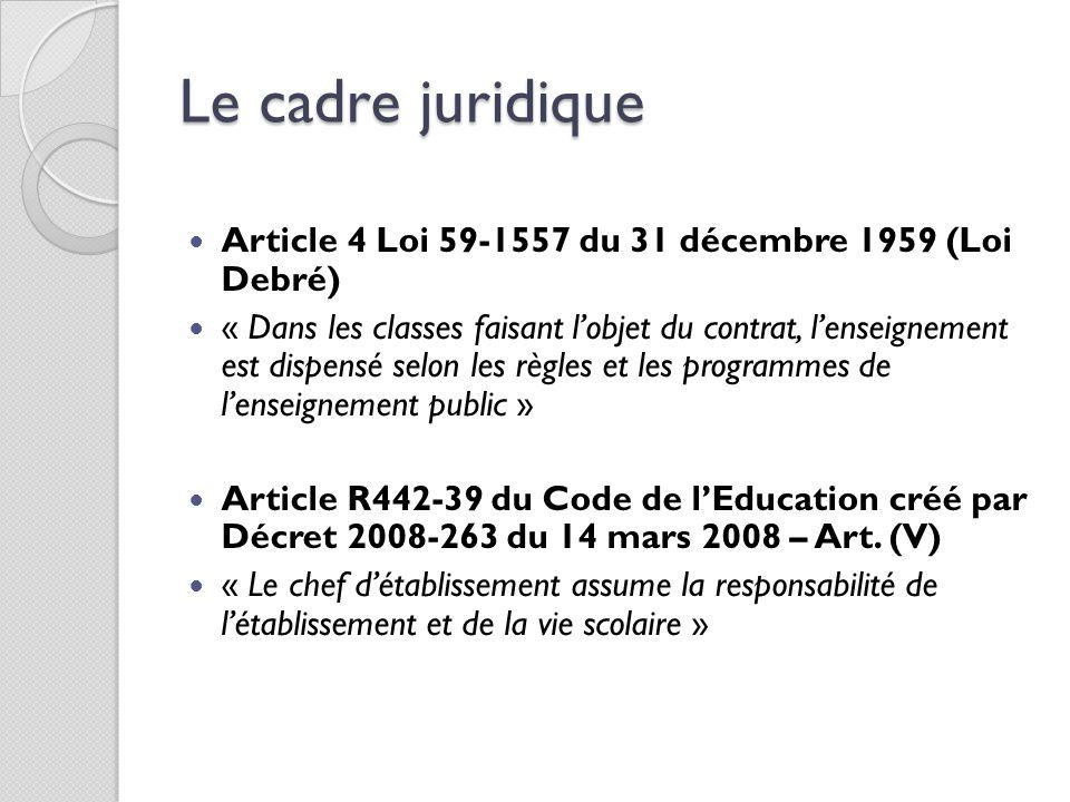 Le cadre juridique Article 4 Loi 59-1557 du 31 décembre 1959 (Loi Debré) « Dans les classes faisant lobjet du contrat, lenseignement est dispensé selo