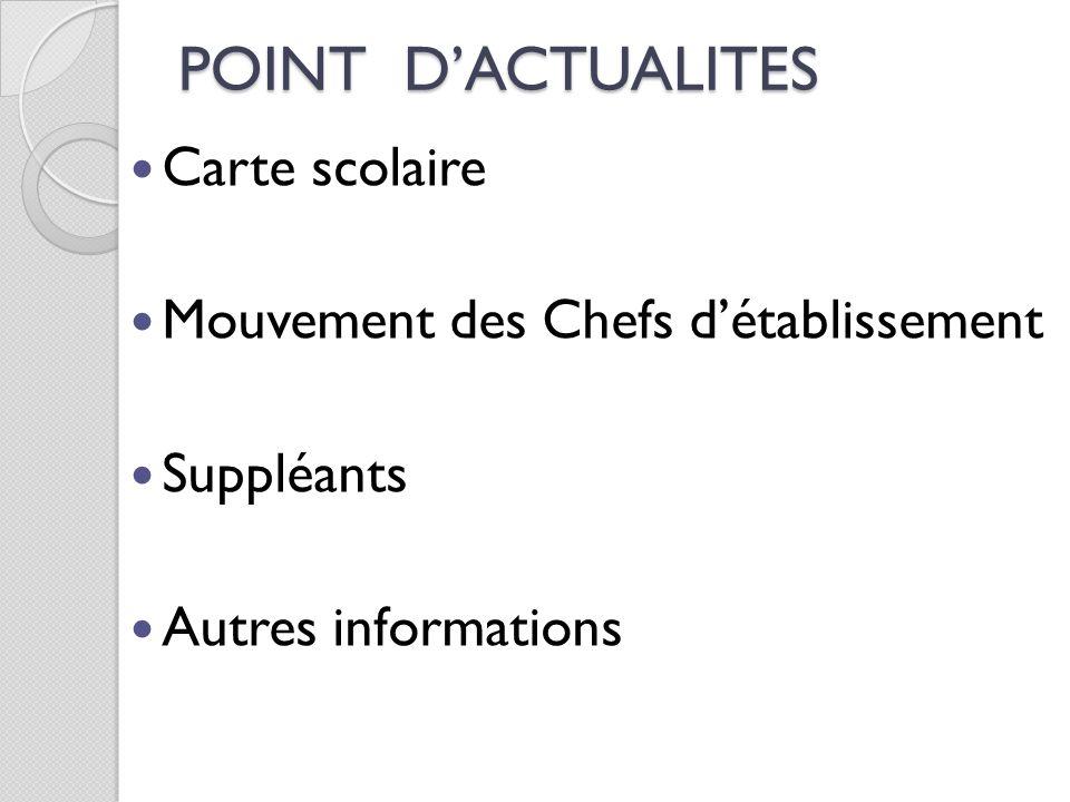 POINT DACTUALITES Carte scolaire Mouvement des Chefs détablissement Suppléants Autres informations