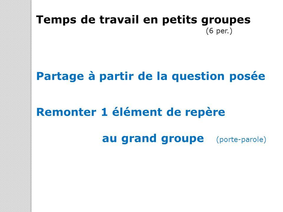 Temps de travail en petits groupes (6 per.) Partage à partir de la question posée Remonter 1 élément de repère au grand groupe (porte-parole)