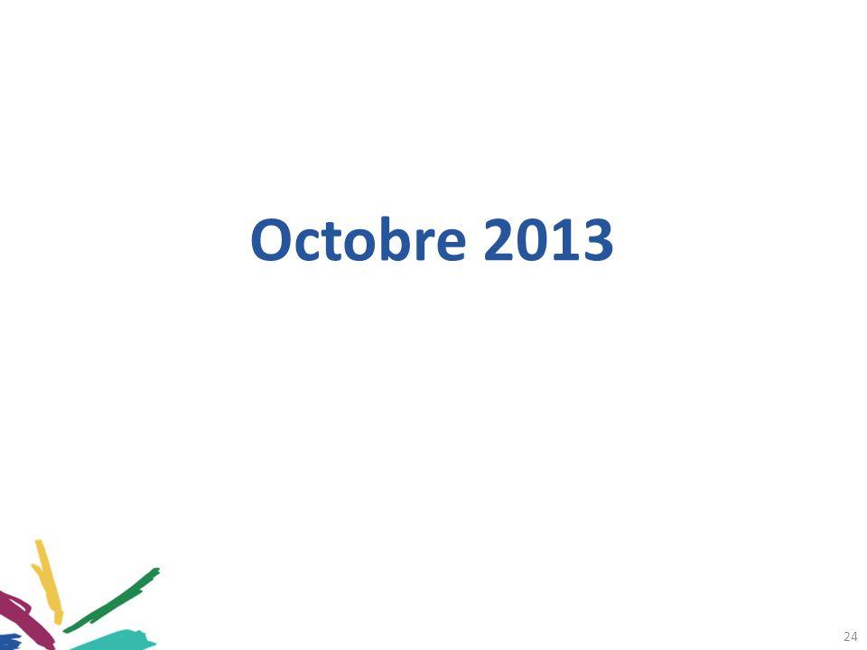 24 Octobre 2013