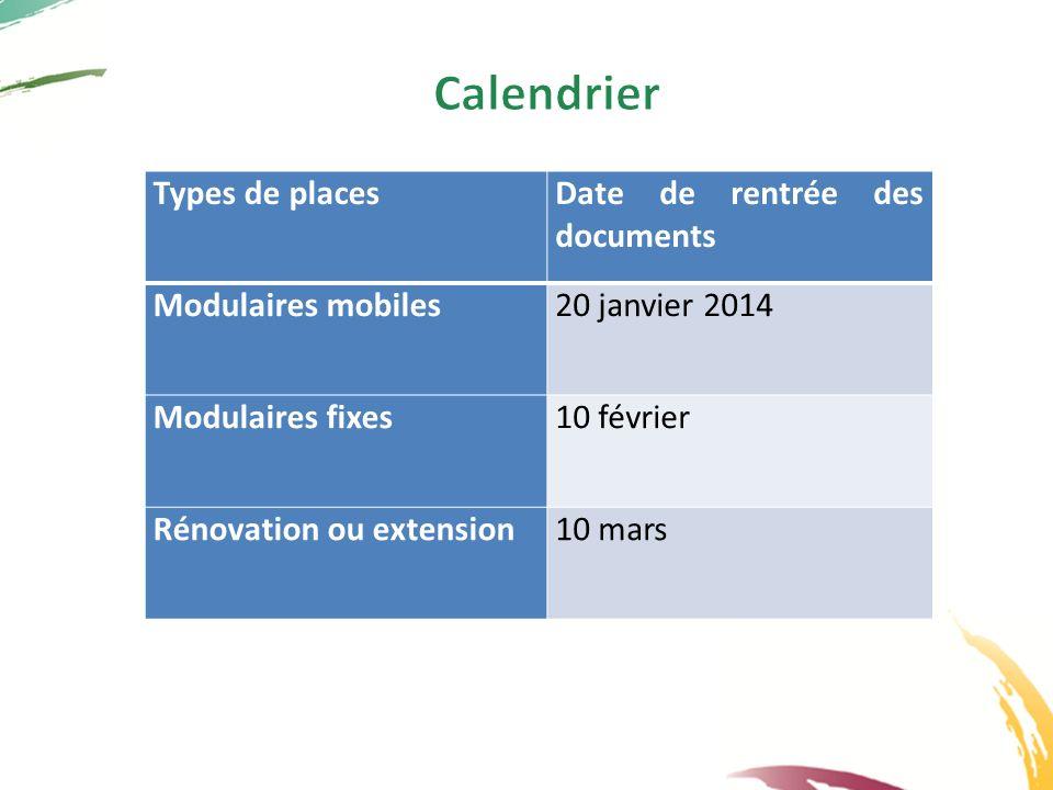 Types de placesDate de rentrée des documents Modulaires mobiles20 janvier 2014 Modulaires fixes10 février Rénovation ou extension10 mars