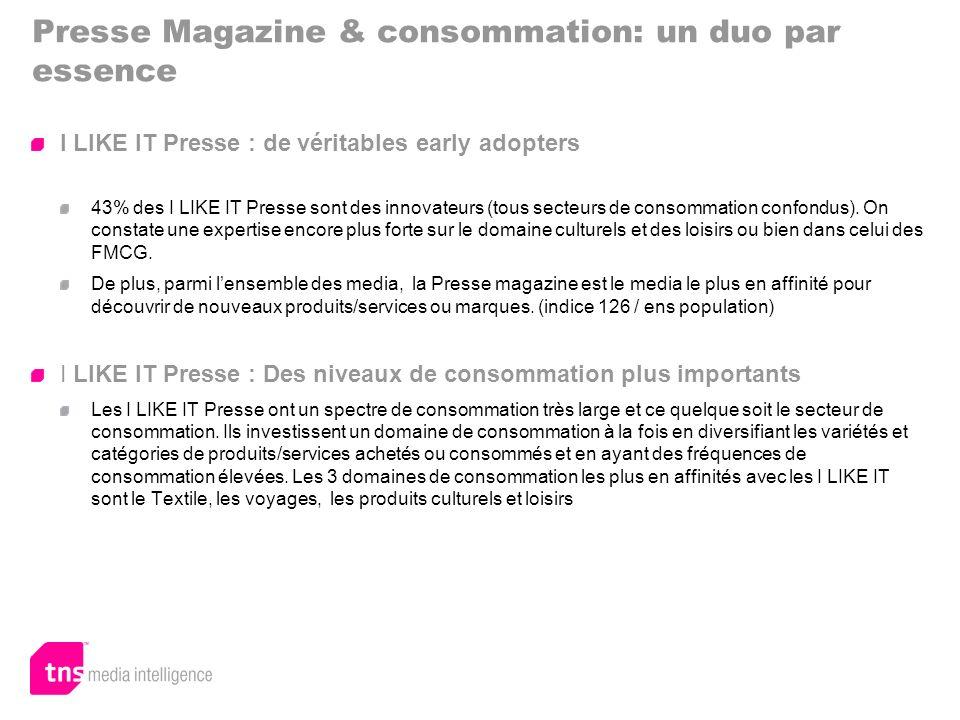 Presse Magazine & consommation: un duo par essence I LIKE IT Presse : de véritables early adopters 43% des I LIKE IT Presse sont des innovateurs (tous secteurs de consommation confondus).