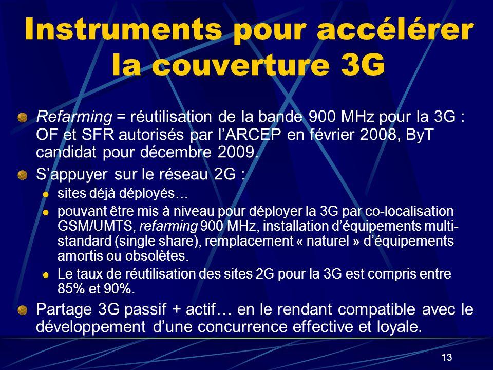 13 Instruments pour accélérer la couverture 3G Refarming = réutilisation de la bande 900 MHz pour la 3G : OF et SFR autorisés par lARCEP en février 2008, ByT candidat pour décembre 2009.