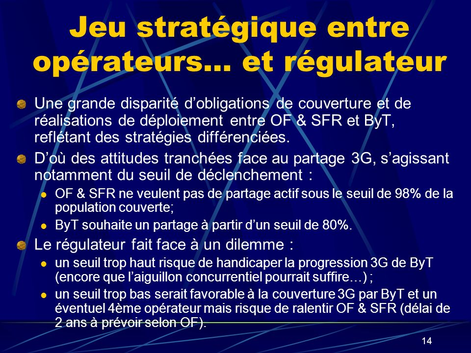 14 Jeu stratégique entre opérateurs… et régulateur Une grande disparité dobligations de couverture et de réalisations de déploiement entre OF & SFR et ByT, reflétant des stratégies différenciées.