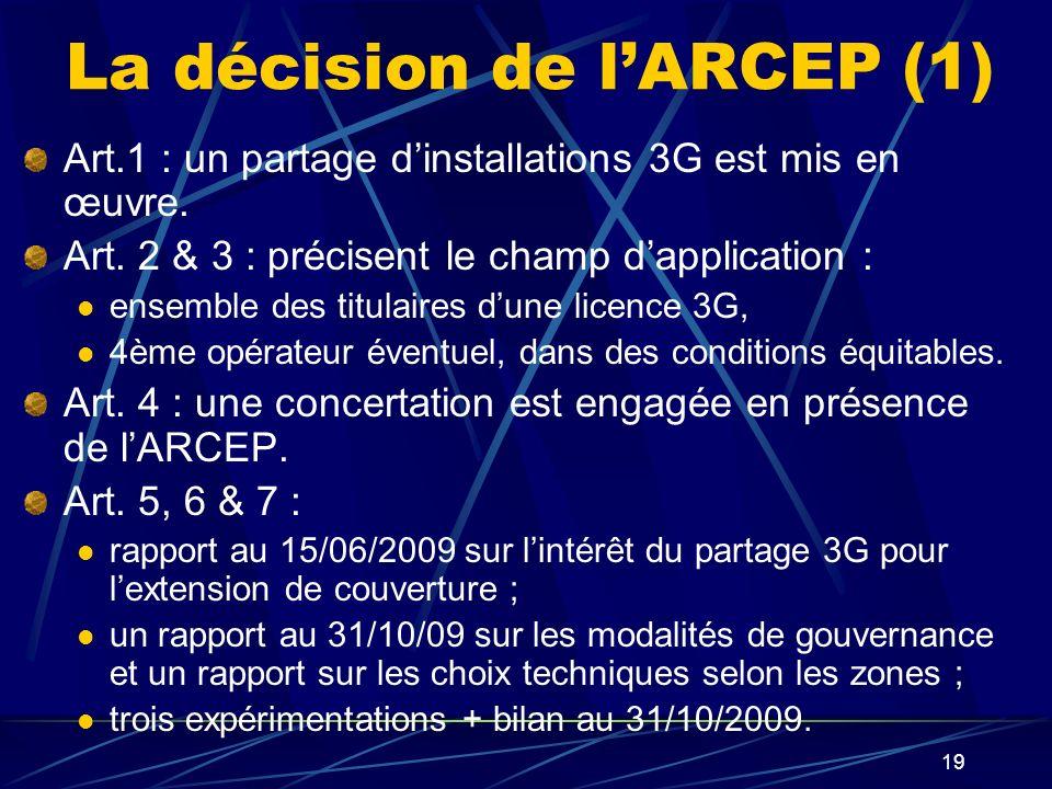 19 La décision de lARCEP (1) Art.1 : un partage dinstallations 3G est mis en œuvre.