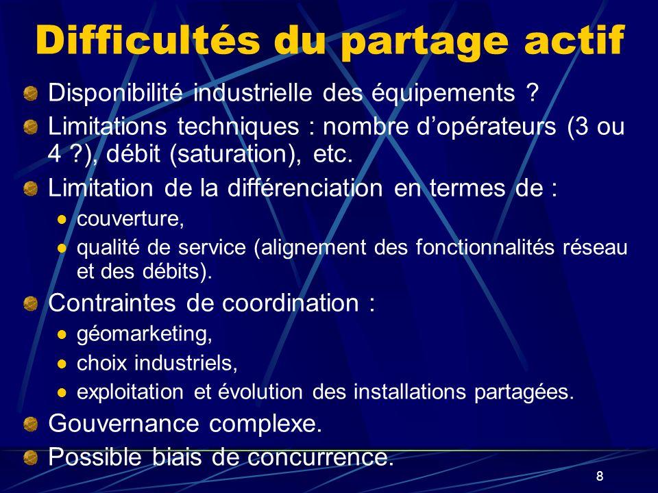 8 Difficultés du partage actif Disponibilité industrielle des équipements .