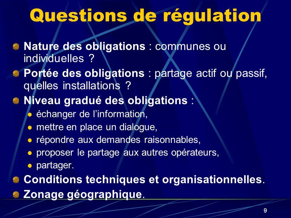 9 Questions de régulation Nature des obligations : communes ou individuelles .