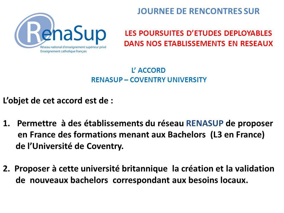JOURNEE DE RENCONTRES SUR LES POURSUITES DETUDES DEPLOYABLES DANS NOS ETABLISSEMENTS EN RESEAUX L ACCORD RENASUP – COVENTRY UNIVERSITY Lobjet de cet accord est de : 1.Permettre à des établissements du réseau RENASUP de proposer en France des formations menant aux Bachelors (L3 en France) de lUniversité de Coventry.