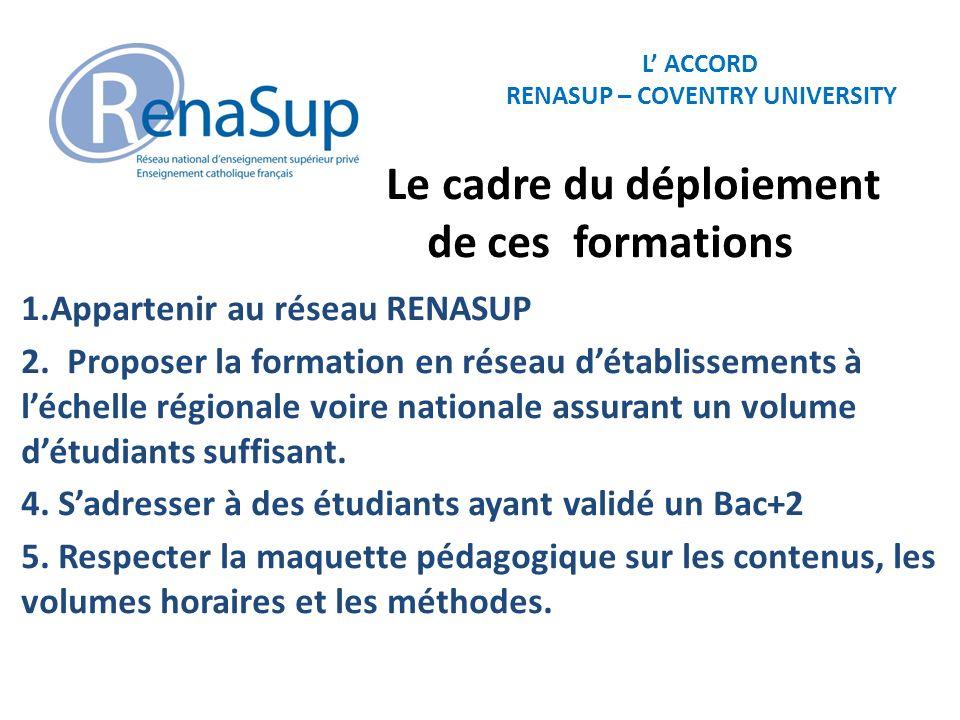 L ACCORD RENASUP – COVENTRY UNIVERSITY Le cadre du déploiement de ces formations 6.
