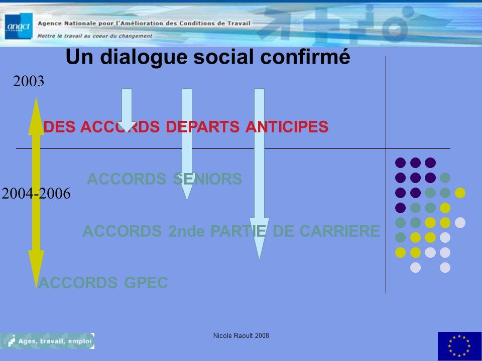 Nicole Raoult 200811 Un dialogue social confirmé DES ACCORDS DEPARTS ANTICIPES ACCORDS SENIORS ACCORDS 2nde PARTIE DE CARRIERE ACCORDS GPEC 2004-2006